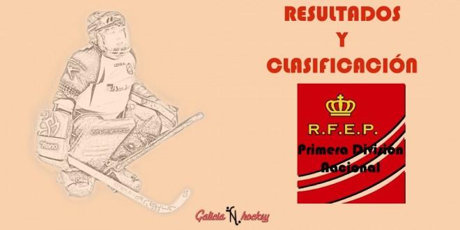 RESULTADOS Y CLASIFICACIÓN: PRIMERA DIVISIÓN NACIONAL JOR.19 (10-3-18)