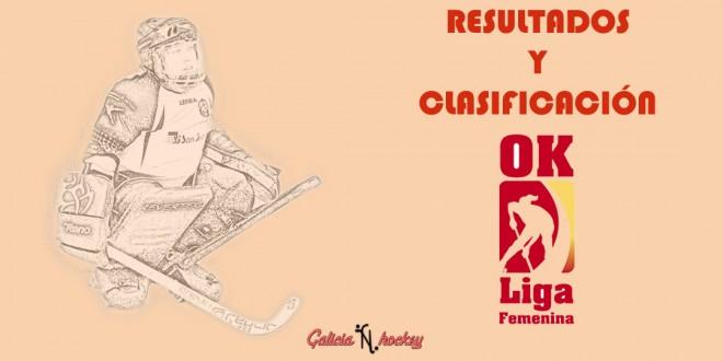 RESULTADOS Y CLASIFICACIÓN: OK LIGA FEMENINA JOR.19 (7-4-18)