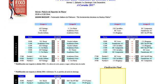 VI Torneo Eixo Atlántico -Resultados Sabado y Partidos del Domingo