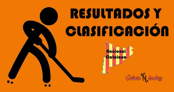 RESULTADOS Y CLASIFICACIÓN: NACIONAL CATALANA GRUP B  JOR.5 (13-10-18)