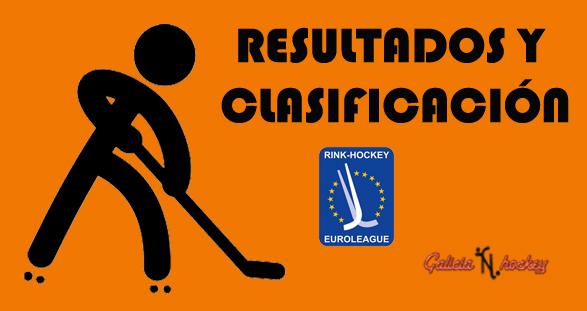 RESULTADOS Y CLASIFICACIÓN: EUROLEAGUE JOR.1 (20-10-18)
