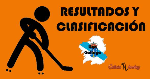 RESULTADOS Y CLASIFICACIÓN: CLASIF.INFANTIL GRUPO1 JOR.3 (13-10-18)