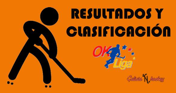 RESULTADOS Y CLASIFICACIÓN:OK LIGA JOR.9 (1-11-18)