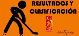 RESULTADOS Y CLASIFICACIÓN. OK LIGA FEMENINA JOR.8-7 (8-12-18)