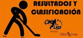 RESULTADOS Y CLASIFICACIÓN. OK LIGA PLATA JOR.8 (8-12-18)