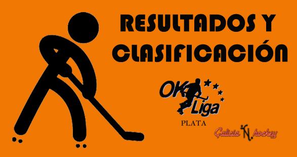 RESULTADOS Y CLASIFICACIÓN: OK LIGA PLATA  JOR.2 (27-10-18)