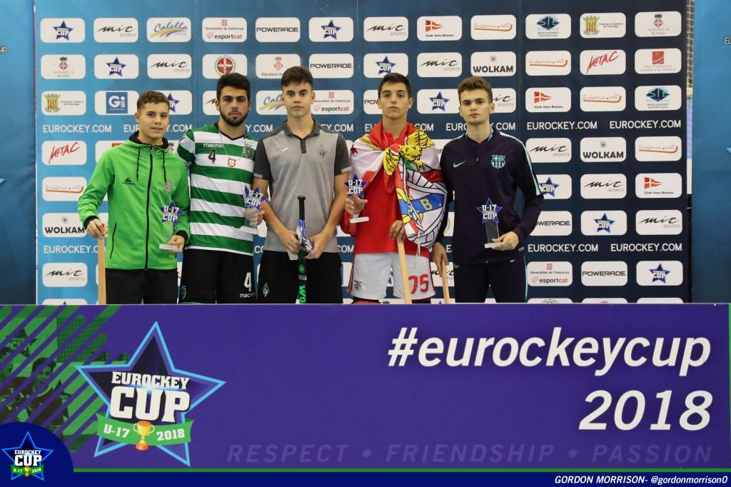 Este es el Top5 de la Eurockey Cup U17 2018